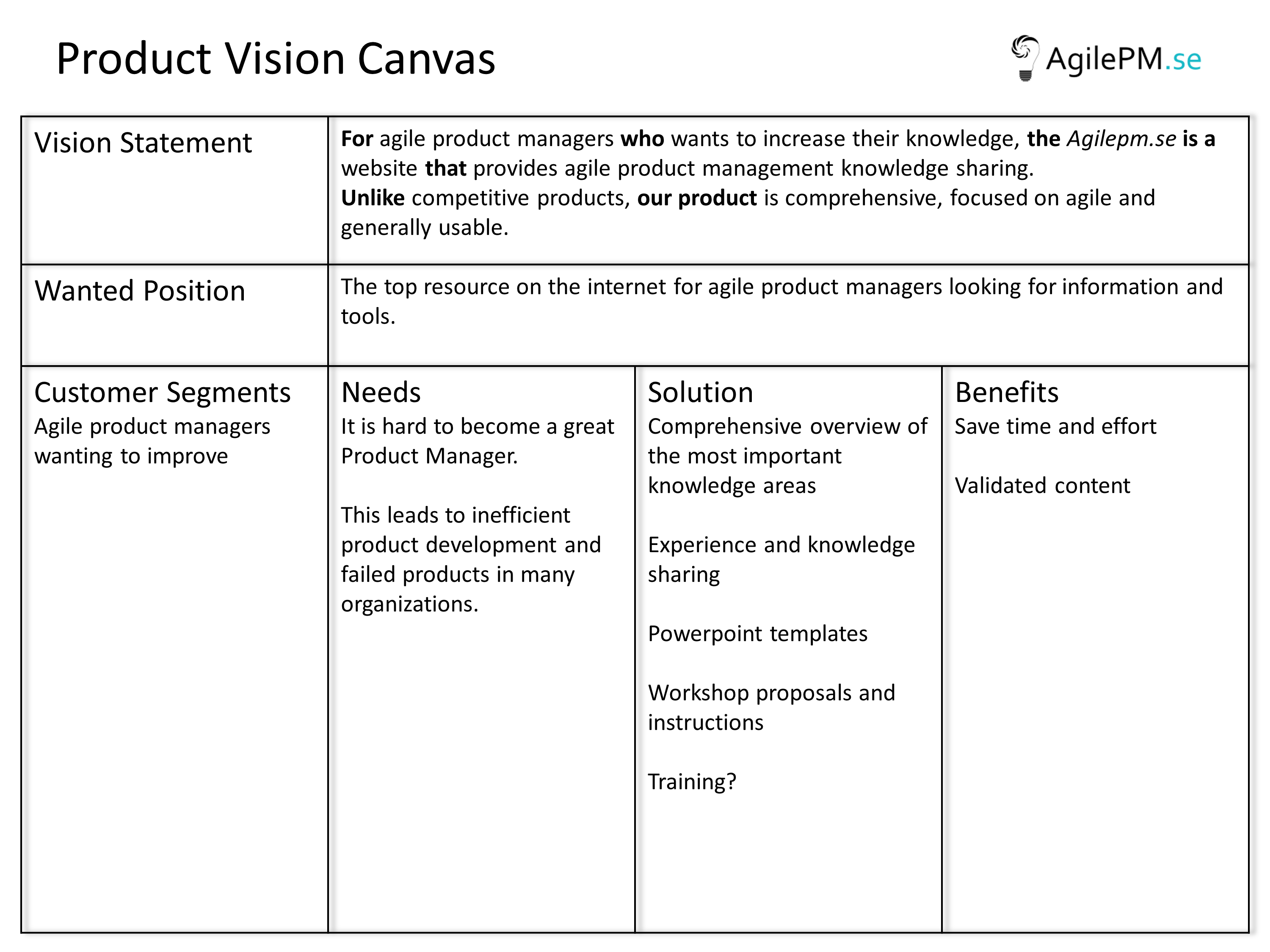 Product vision agile product management for Vision statement template free